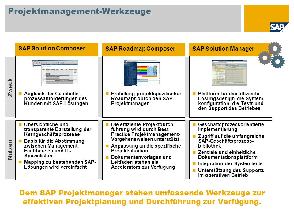 SAP Services in the Banking IndustrySAP Services in the Banking Industry: Schwerpunkt der SAP Aktivitäten liegt auf der Umsetzung der Geschäftsprozess mit der jeweiligen SAP Lösung Solution Implementation Objectives Support the implementation and roll out of SAP for Banking solutions and enterprise SOA technology infrastructure using powerful tools, methodologies, process models and best practices to meet the customer s business requirements.
