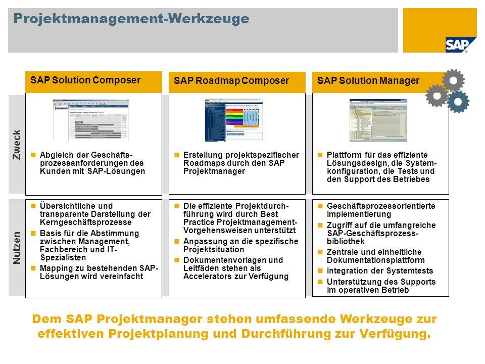 Zweck Plattform für das effiziente Lösungsdesign, die System- konfiguration, die Tests und den Support des Betriebes Erstellung projektspezifischer Ro