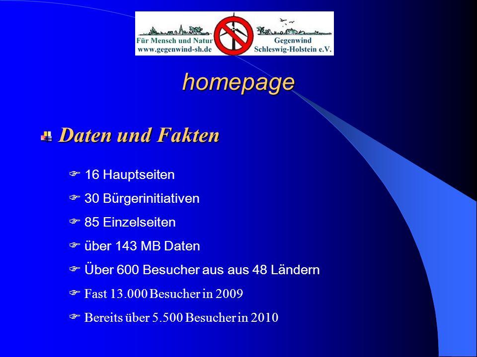 homepage Besucherentwicklung 2009 - 2010