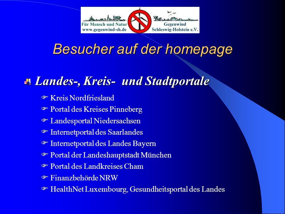 Besucher auf der homepage Medien TAZ SHZ Pro7/Sat1 RTL