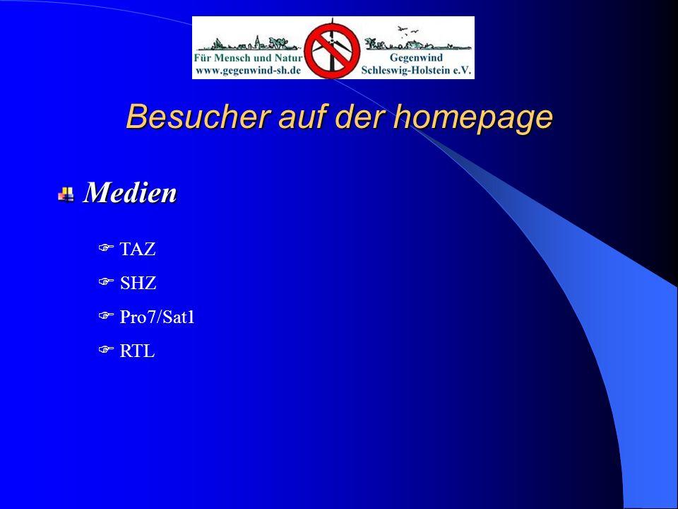 Besucher auf der homepage Banken und Finanzdienstleister VR Netz GmbH (IT-Bereich der VR Banken) Commerzbank Comdirekt Bank MLP Finanzdienstleistungen AG