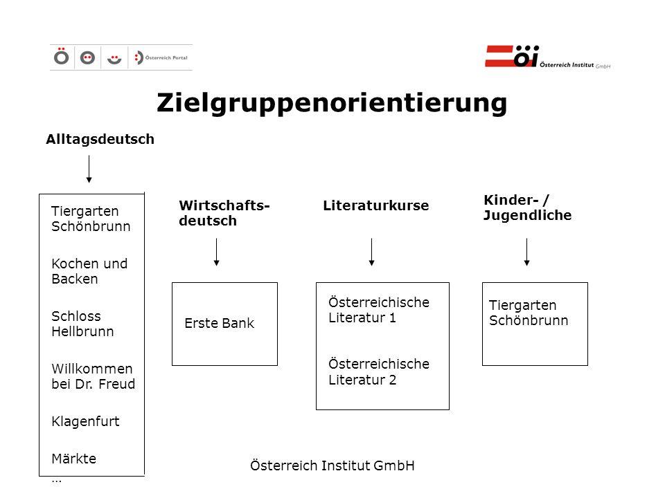 Österreich Institut GmbH Zielgruppenorientierung Alltagsdeutsch Wirtschafts- deutsch Kinder- / Jugendliche Literaturkurse Tiergarten Schönbrunn Kochen