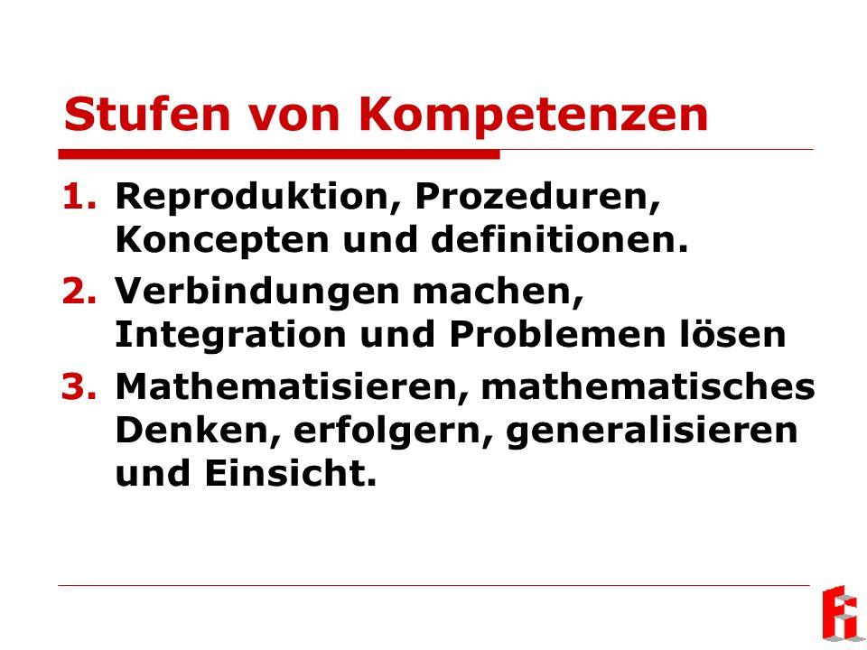 Stufen von Kompetenzen 1.Reproduktion, Prozeduren, Koncepten und definitionen. 2.Verbindungen machen, Integration und Problemen lösen 3.Mathematisiere