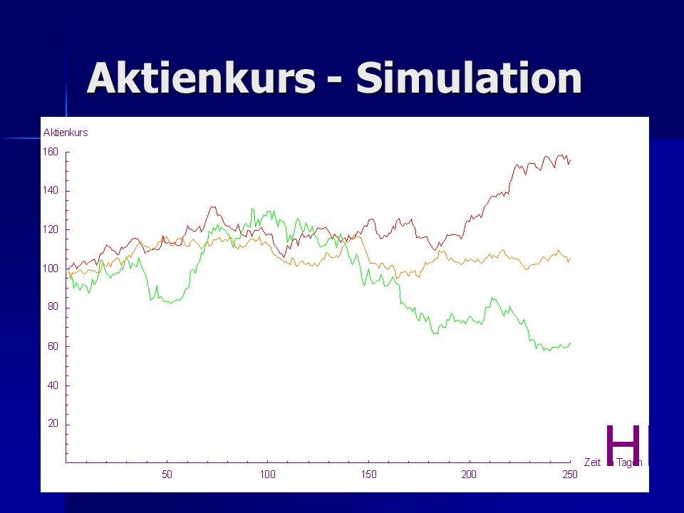 Anwendung Haribu-Aktie Monte-Carlo-Methode theoretischer Preis des WIN-WIN-Zertifikats (Haribu-Aktie): 118,39 tatsächlicher Preis des WIN-WIN-Zertifikats, da Dividenden von der Bank in Anspruch genommen werden: 100