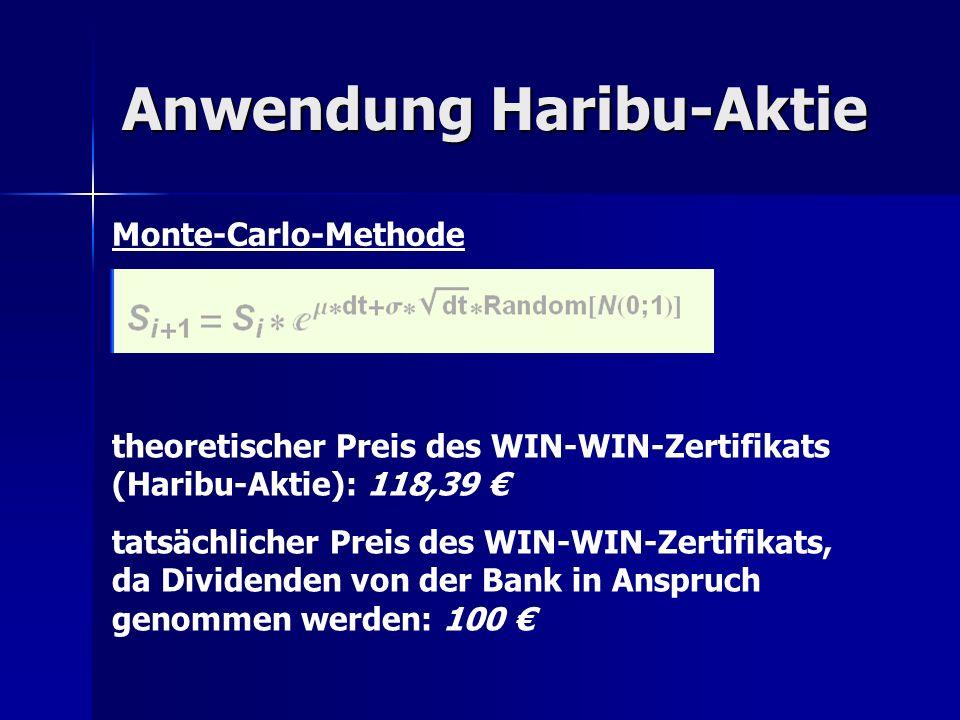 Anwendung Haribu-Aktie Monte-Carlo-Methode theoretischer Preis des WIN-WIN-Zertifikats (Haribu-Aktie): 118,39 tatsächlicher Preis des WIN-WIN-Zertifik