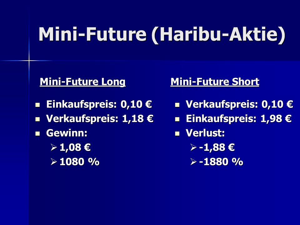 Mini-Future (Haribu-Aktie) Mini-Future Long Einkaufspreis: 0,10 Einkaufspreis: 0,10 Verkaufspreis: 1,18 Verkaufspreis: 1,18 Gewinn: Gewinn: 1,08 1,08