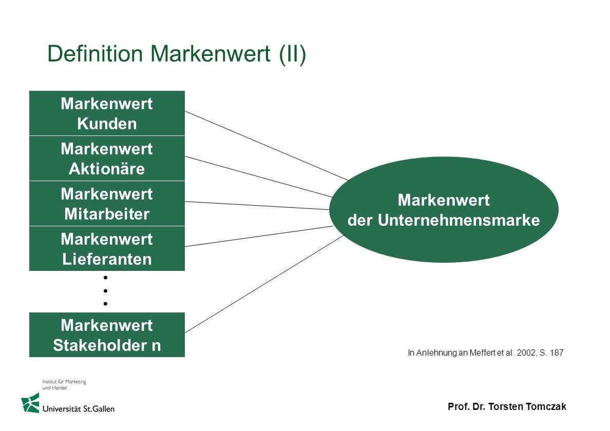 Prof. Dr. Torsten Tomczak Definition Markenwert (II) Markenwert Kunden Markenwert Aktionäre Markenwert Mitarbeiter Markenwert Lieferanten Markenwert S