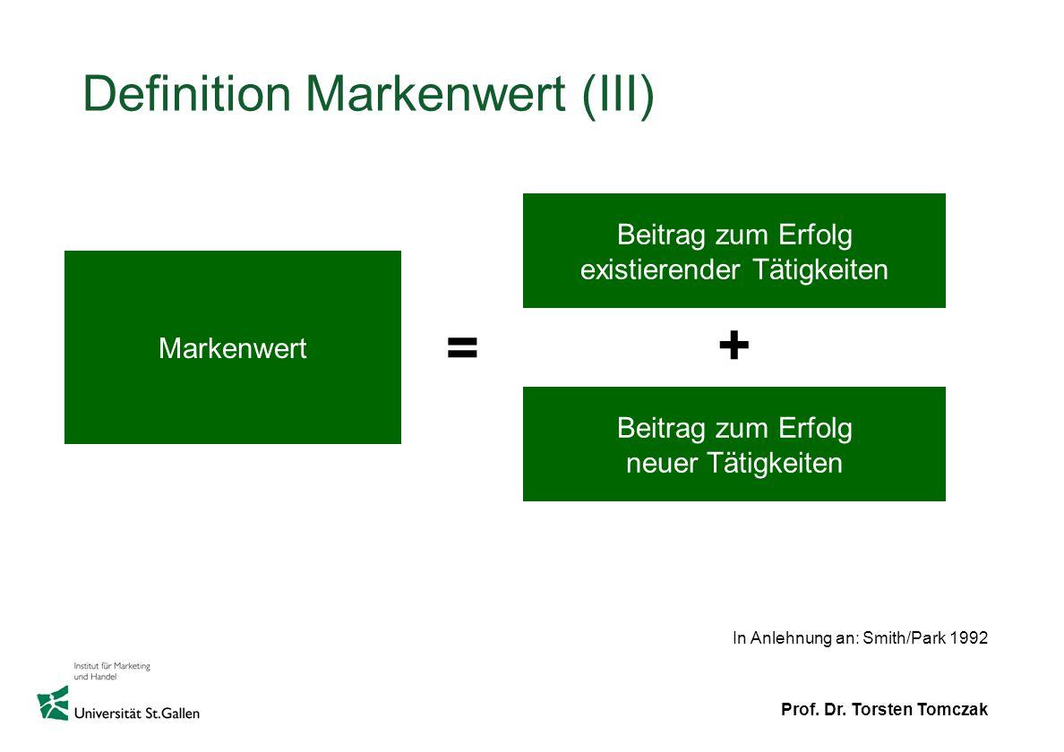 Prof. Dr. Torsten Tomczak Definition Markenwert (III) Markenwert Beitrag zum Erfolg existierender Tätigkeiten Beitrag zum Erfolg neuer Tätigkeiten + =