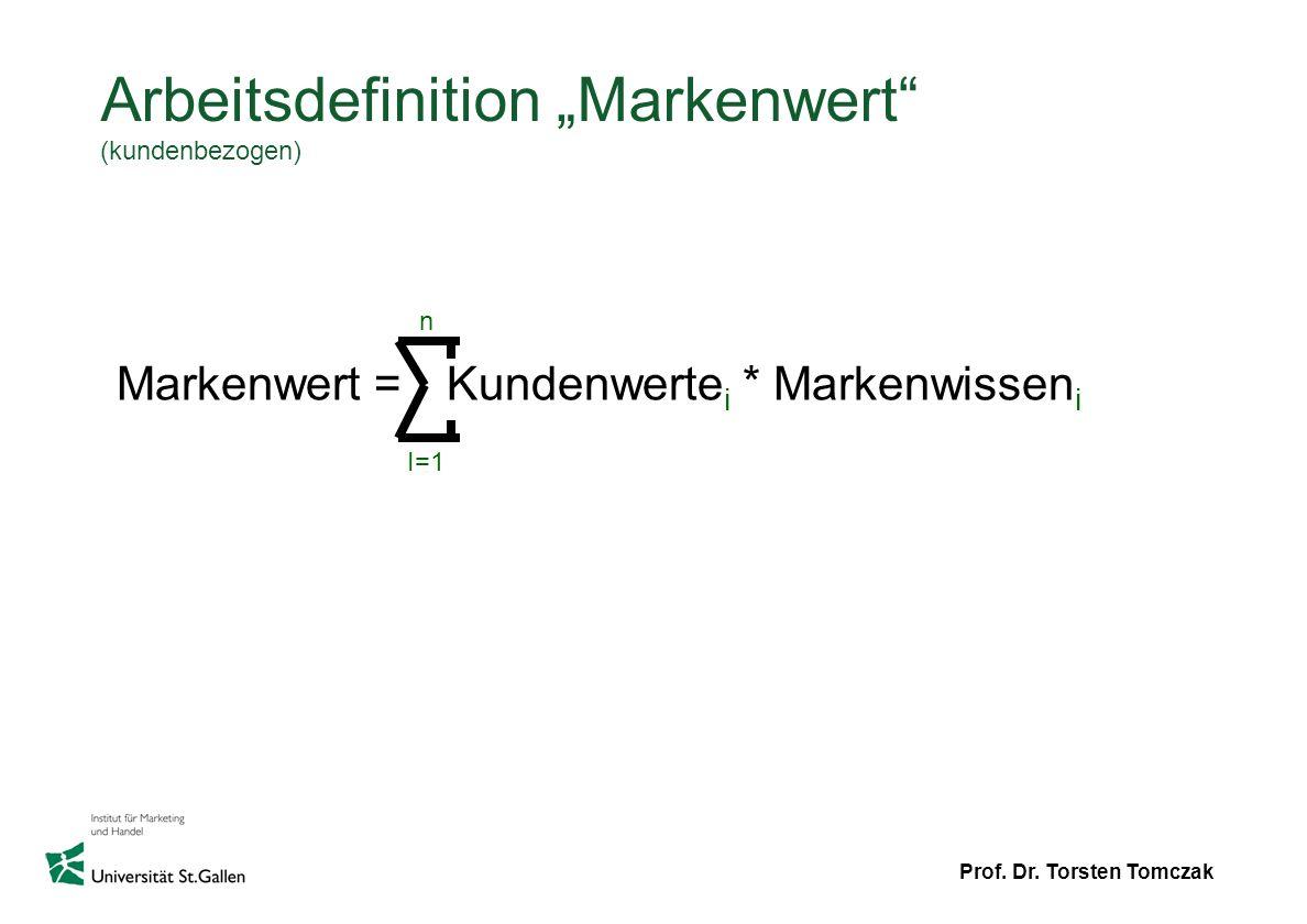 Prof. Dr. Torsten Tomczak Arbeitsdefinition Markenwert (kundenbezogen) Markenwert = Kundenwerte i * Markenwissen i I=1 n