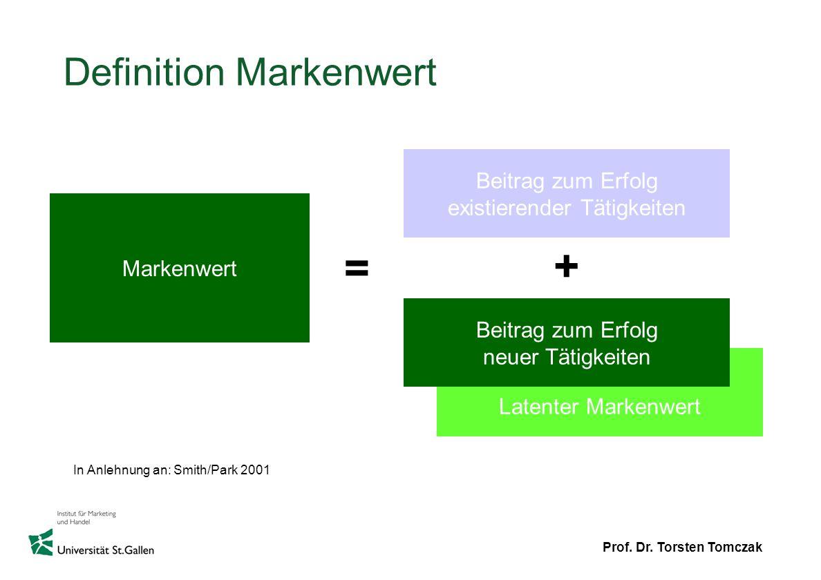 Prof. Dr. Torsten Tomczak Latenter Markenwert Definition Markenwert Markenwert Beitrag zum Erfolg existierender Tätigkeiten Beitrag zum Erfolg neuer T
