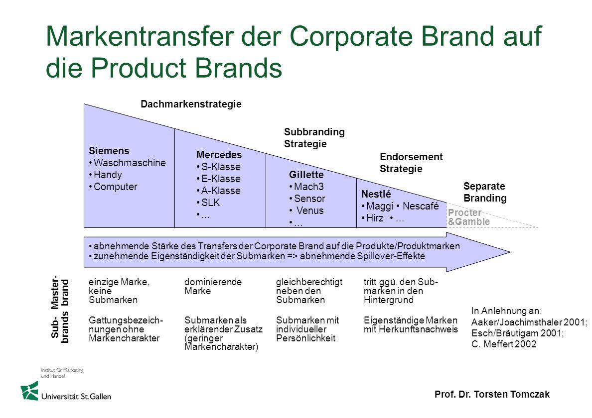 Prof. Dr. Torsten Tomczak Markentransfer der Corporate Brand auf die Product Brands Gillette Mach3 Sensor Venus... Siemens Waschmaschine Handy Compute