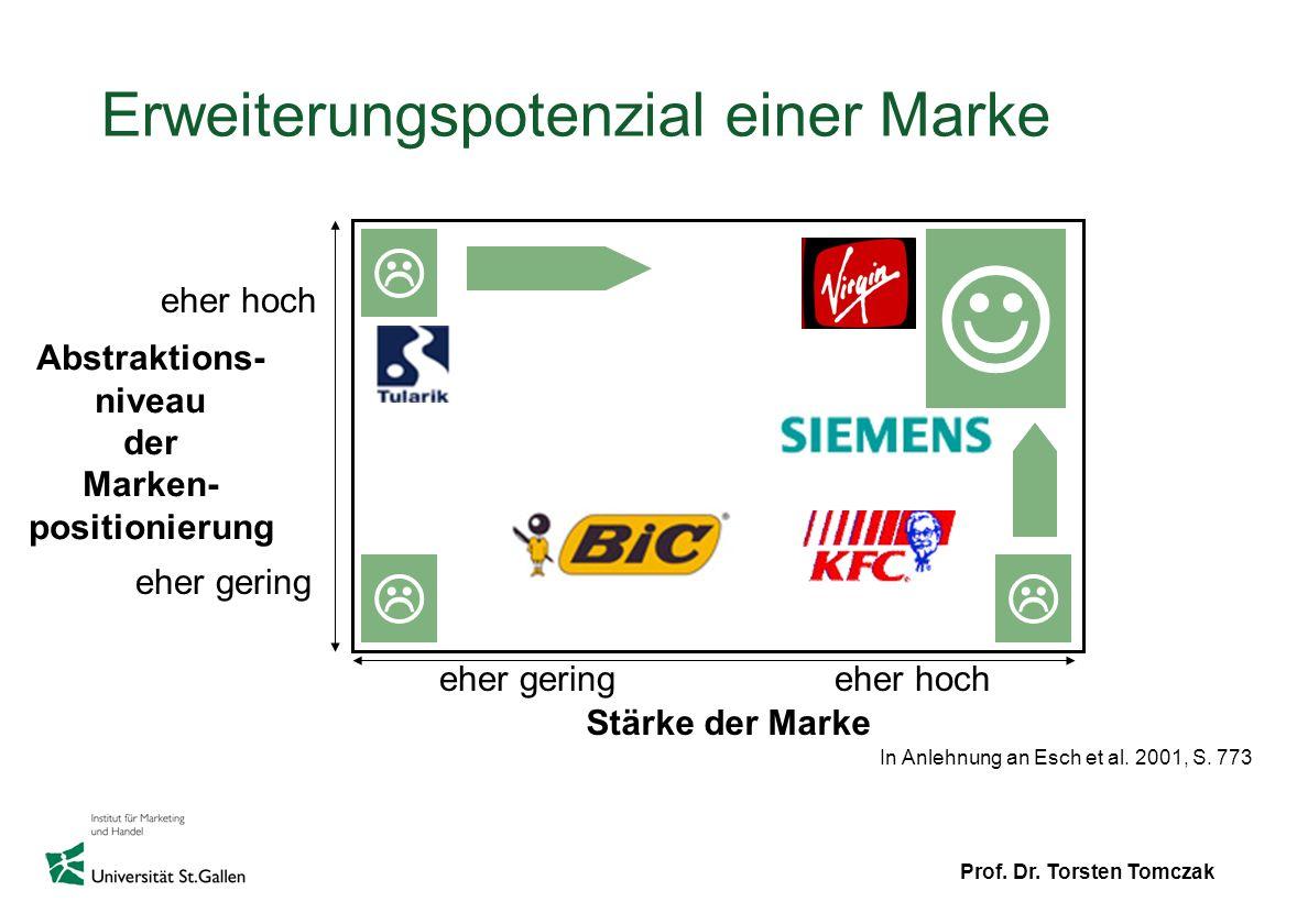 Prof. Dr. Torsten Tomczak Erweiterungspotenzial einer Marke Abstraktions- niveau der Marken- positionierung eher gering eher hoch Stärke der Marke ehe