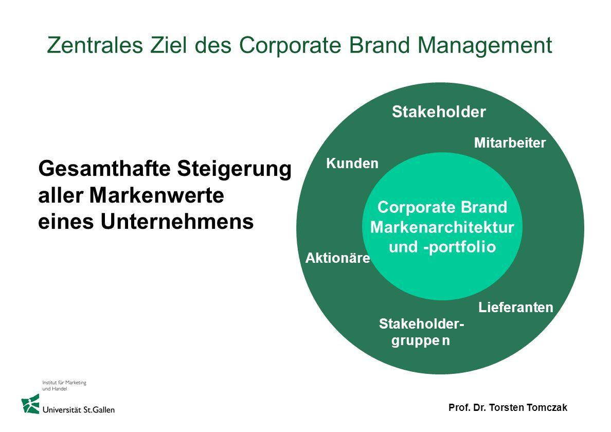 Prof. Dr. Torsten Tomczak Zentrales Ziel des Corporate Brand Management Gesamthafte Steigerung aller Markenwerte eines Unternehmens Corporate Brand Ma