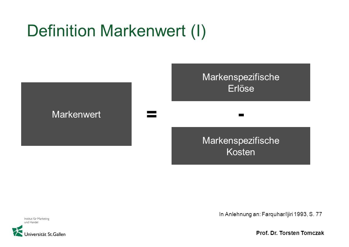 Prof. Dr. Torsten Tomczak Definition Markenwert (I) Markenwert Markenspezifische Erlöse Markenspezifische Kosten - = In Anlehnung an: Farquhar/Ijiri 1