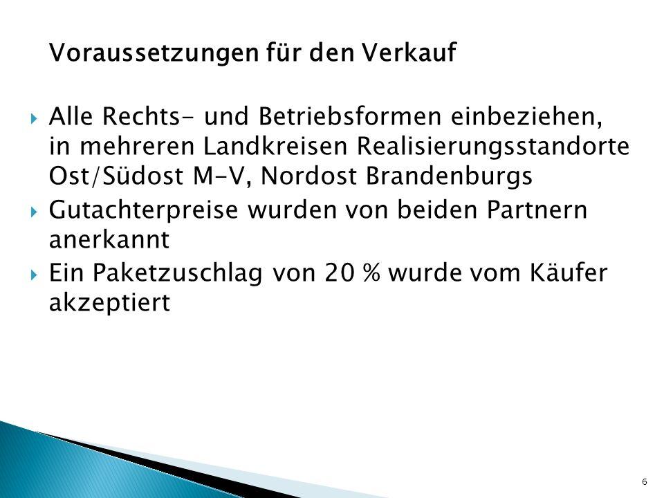Gesellschaftsform Der Bodenfonds I ist eine GmbH & Co.