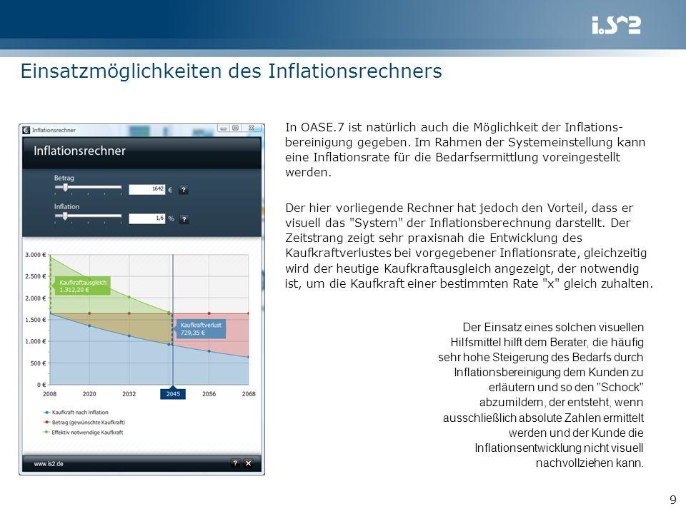 Einsatzmöglichkeiten des Inflationsrechners 9 In OASE.7 ist natürlich auch die Möglichkeit der Inflations- bereinigung gegeben. Im Rahmen der Systemei
