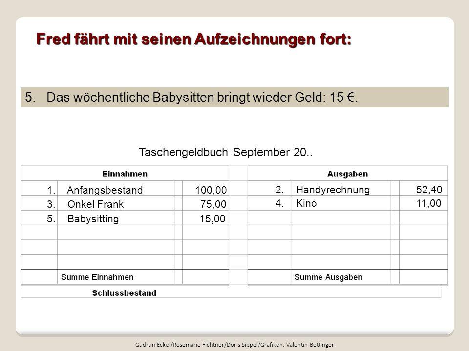 Fred fährt mit seinen Aufzeichnungen fort: Taschengeldbuch September 20..