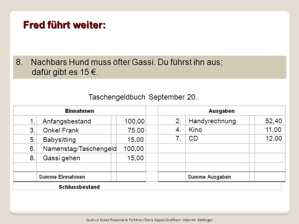 Fred führt weiter: Taschengeldbuch September 20.. 8.Nachbars Hund muss öfter Gassi. Du führst ihn aus; dafür gibt es 15. 1. Anfangsbestand 100,00 3. O