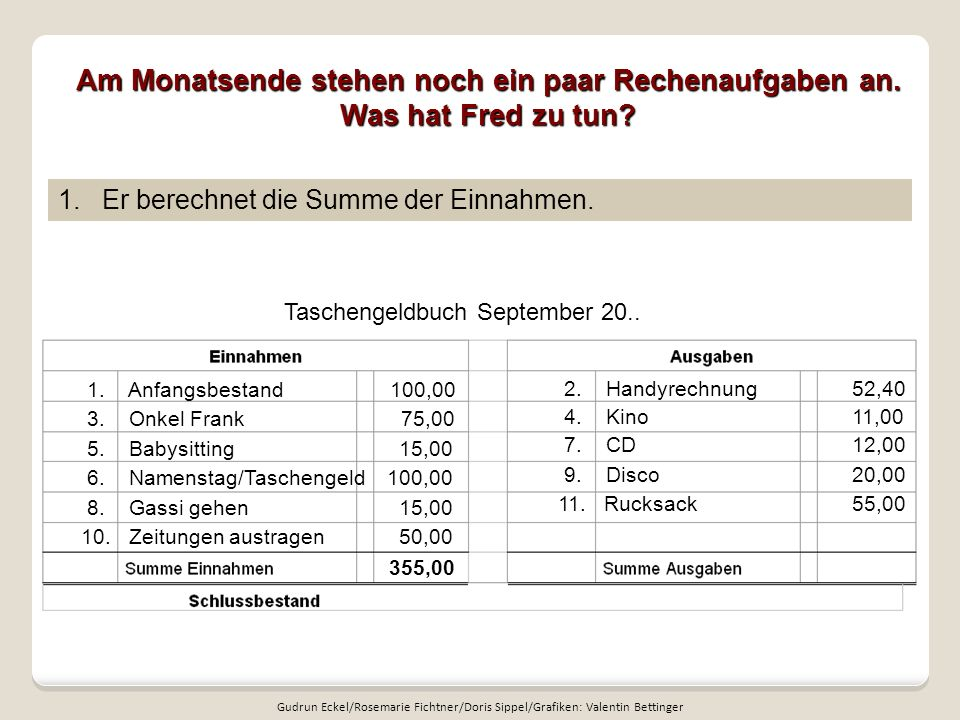 Am Monatsende stehen noch ein paar Rechenaufgaben an. Was hat Fred zu tun? Taschengeldbuch September 20.. 1. Er berechnet die Summe der Einnahmen. 1.