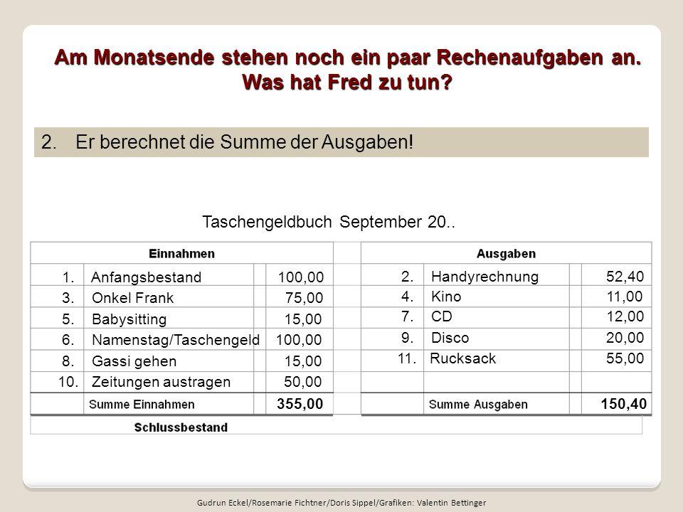Taschengeldbuch September 20..2.Er berechnet die Summe der Ausgaben.
