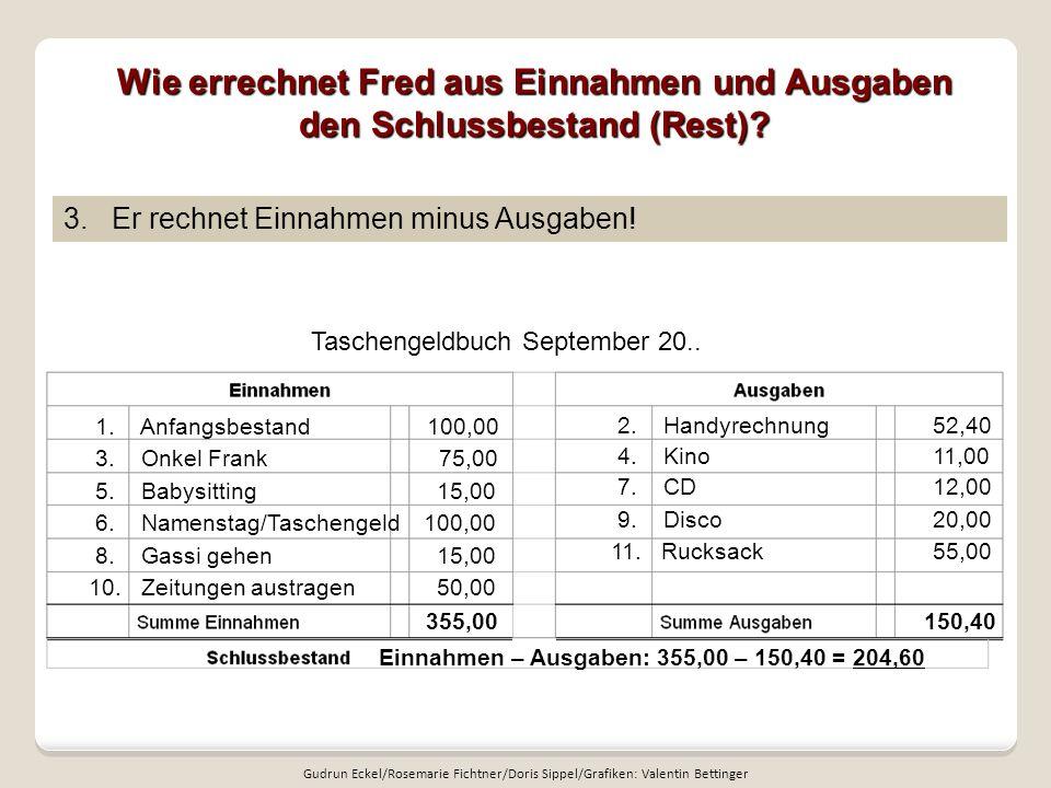 Wie errechnet Fred aus Einnahmen und Ausgaben den Schlussbestand (Rest)? Taschengeldbuch September 20.. 3. Er rechnet Einnahmen minus Ausgaben! 1. Anf