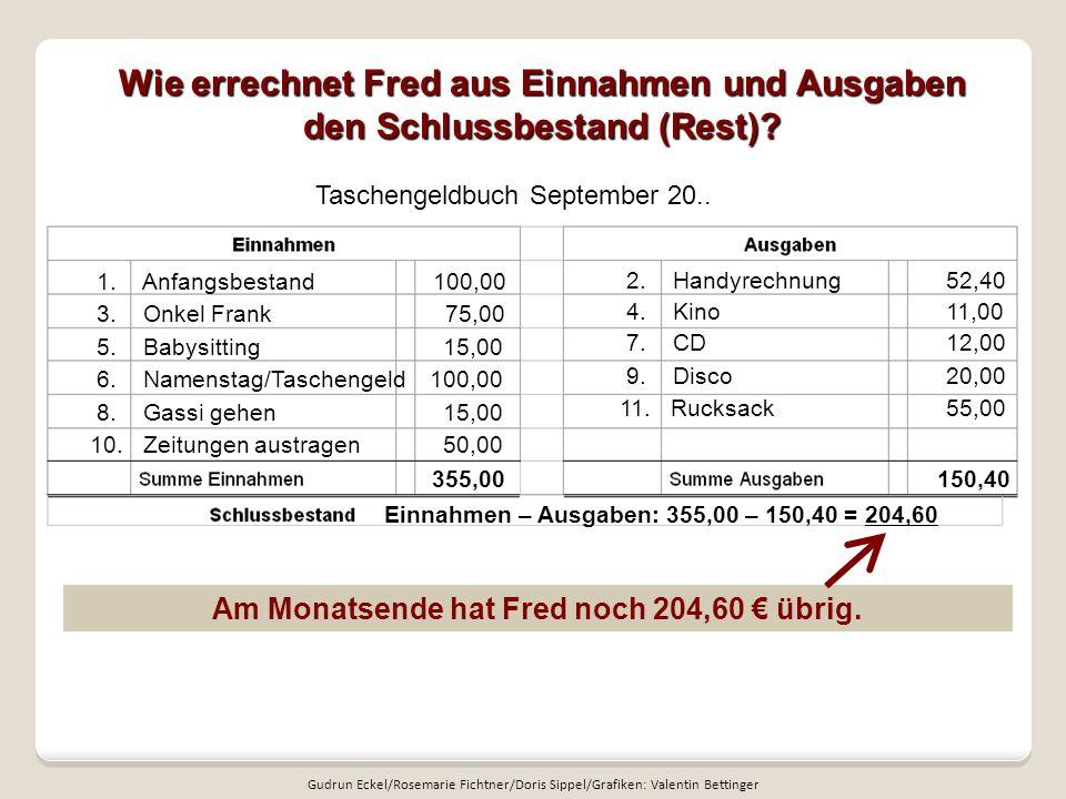 Taschengeldbuch September 20..1. Anfangsbestand 100,00 3.
