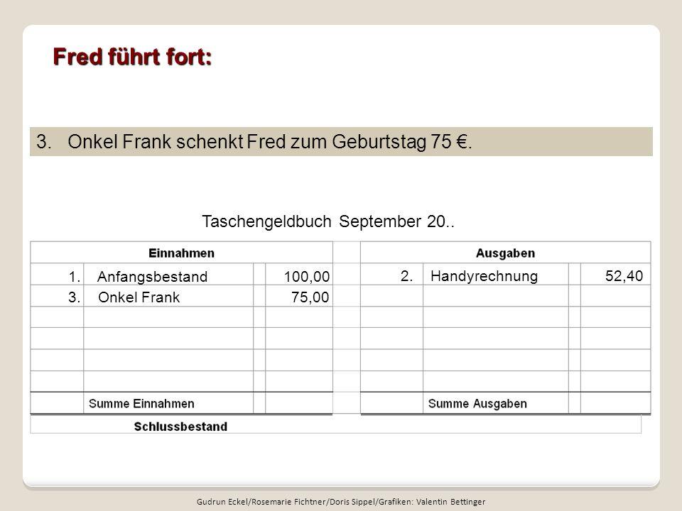Fred führt fort: Taschengeldbuch September 20.. 3. Onkel Frank schenkt Fred zum Geburtstag 75. 1. Anfangsbestand 100,00 3. Onkel Frank 75,00 2. Handyr