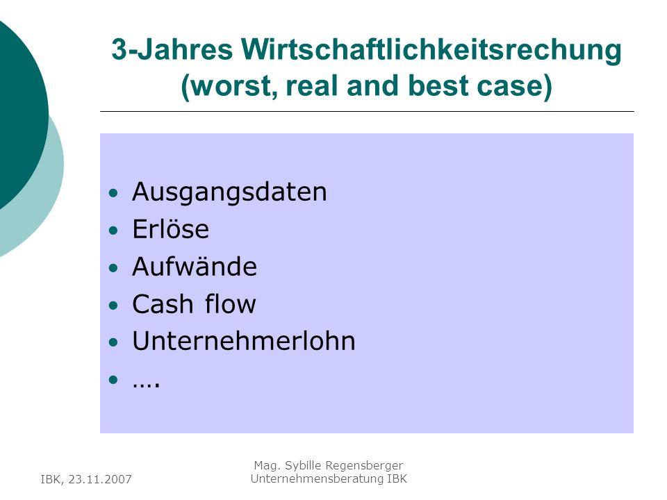 IBK, 23.11.2007 Mag. Sybille Regensberger Unternehmensberatung IBK 3-Jahres Wirtschaftlichkeitsrechung (worst, real and best case) Ausgangsdaten Erlös