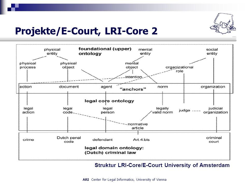 ARI Center for Legal Informatics, University of Vienna Projekte/E-Court, LRI-Core 2 Struktur LRI-Core/E-Court University of Amsterdam