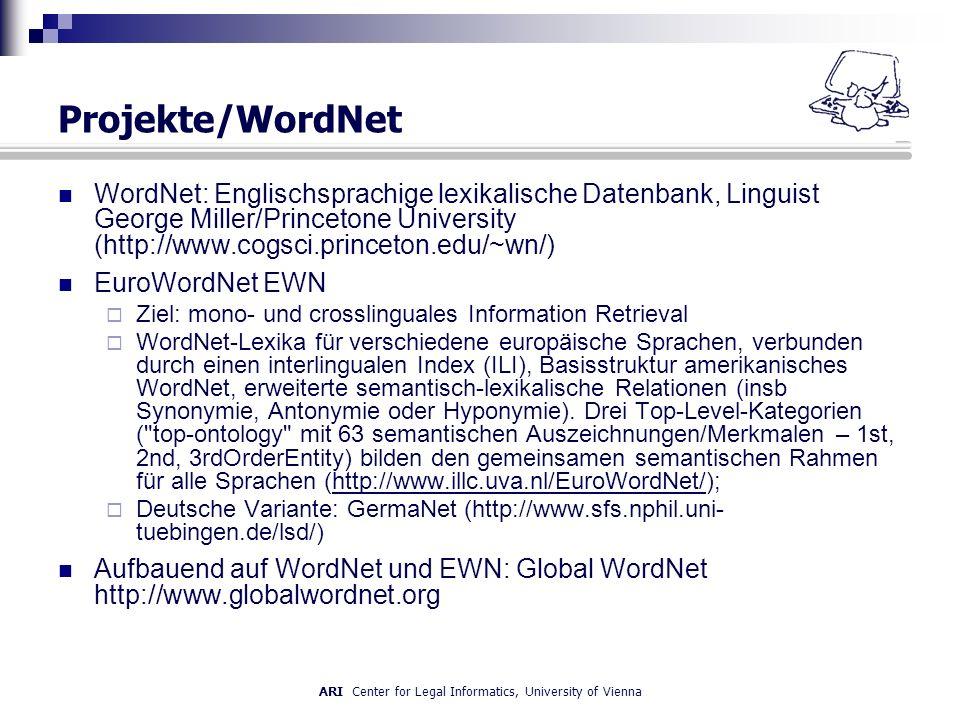 ARI Center for Legal Informatics, University of Vienna Projekte/WordNet WordNet: Englischsprachige lexikalische Datenbank, Linguist George Miller/Princetone University (http://www.cogsci.princeton.edu/~wn/) EuroWordNet EWN Ziel: mono- und crosslinguales Information Retrieval WordNet-Lexika für verschiedene europäische Sprachen, verbunden durch einen interlingualen Index (ILI), Basisstruktur amerikanisches WordNet, erweiterte semantisch-lexikalische Relationen (insb Synonymie, Antonymie oder Hyponymie).
