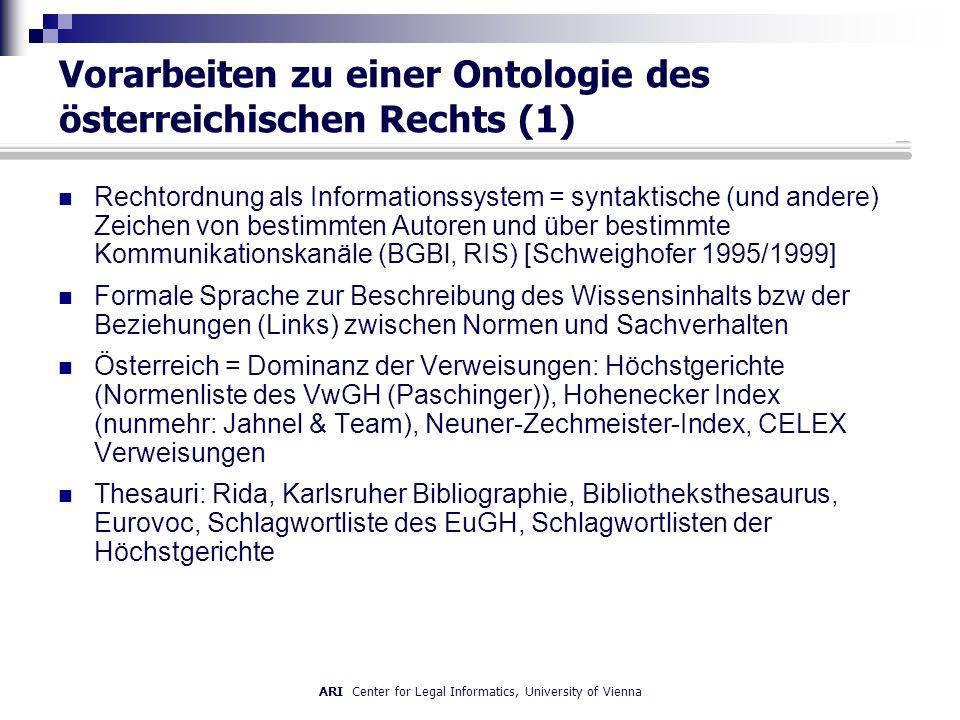 ARI Center for Legal Informatics, University of Vienna Vorarbeiten zu einer Ontologie des österreichischen Rechts (1) Rechtordnung als Informationssystem = syntaktische (und andere) Zeichen von bestimmten Autoren und über bestimmte Kommunikationskanäle (BGBl, RIS) [Schweighofer 1995/1999] Formale Sprache zur Beschreibung des Wissensinhalts bzw der Beziehungen (Links) zwischen Normen und Sachverhalten Österreich = Dominanz der Verweisungen: Höchstgerichte (Normenliste des VwGH (Paschinger)), Hohenecker Index (nunmehr: Jahnel & Team), Neuner-Zechmeister-Index, CELEX Verweisungen Thesauri: Rida, Karlsruher Bibliographie, Bibliotheksthesaurus, Eurovoc, Schlagwortliste des EuGH, Schlagwortlisten der Höchstgerichte