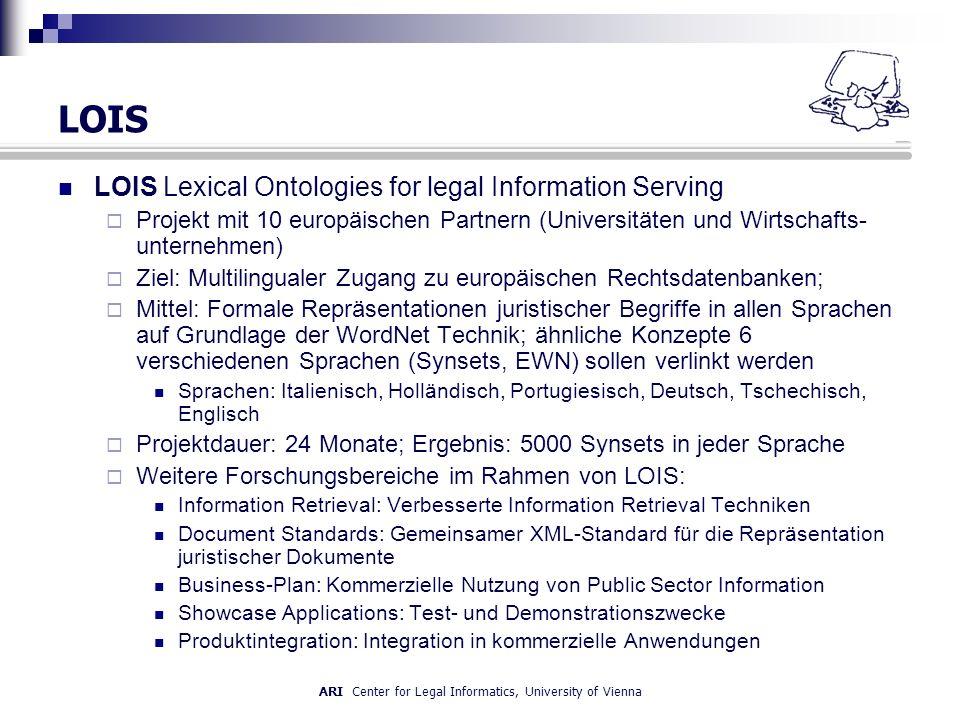 ARI Center for Legal Informatics, University of Vienna LOIS LOIS Lexical Ontologies for legal Information Serving Projekt mit 10 europäischen Partnern