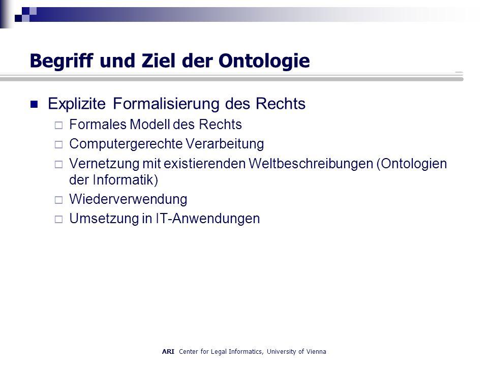ARI Center for Legal Informatics, University of Vienna Begriff und Ziel der Ontologie Explizite Formalisierung des Rechts Formales Modell des Rechts Computergerechte Verarbeitung Vernetzung mit existierenden Weltbeschreibungen (Ontologien der Informatik) Wiederverwendung Umsetzung in IT-Anwendungen