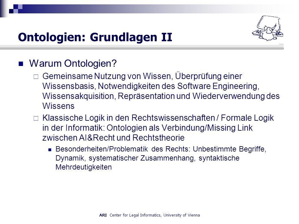 ARI Center for Legal Informatics, University of Vienna Ontologien: Grundlagen II Warum Ontologien.