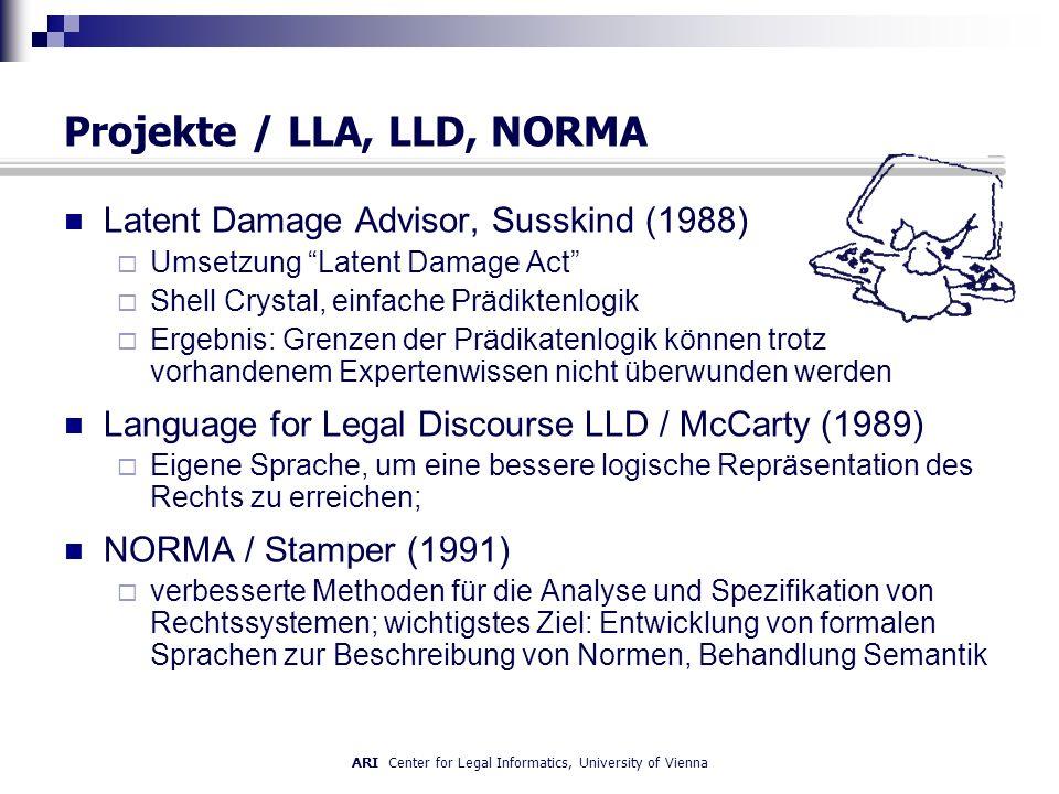 ARI Center for Legal Informatics, University of Vienna Projekte / LLA, LLD, NORMA Latent Damage Advisor, Susskind (1988) Umsetzung Latent Damage Act Shell Crystal, einfache Prädiktenlogik Ergebnis: Grenzen der Prädikatenlogik können trotz vorhandenem Expertenwissen nicht überwunden werden Language for Legal Discourse LLD / McCarty (1989) Eigene Sprache, um eine bessere logische Repräsentation des Rechts zu erreichen; NORMA / Stamper (1991) verbesserte Methoden für die Analyse und Spezifikation von Rechtssystemen; wichtigstes Ziel: Entwicklung von formalen Sprachen zur Beschreibung von Normen, Behandlung Semantik