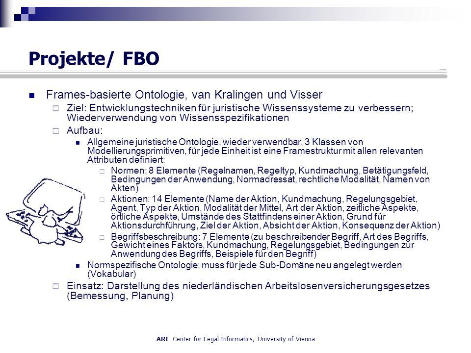 ARI Center for Legal Informatics, University of Vienna Projekte/ FBO Frames-basierte Ontologie, van Kralingen und Visser Ziel: Entwicklungstechniken für juristische Wissenssysteme zu verbessern; Wiederverwendung von Wissensspezifikationen Aufbau: Allgemeine juristische Ontologie, wieder verwendbar, 3 Klassen von Modellierungsprimitiven, für jede Einheit ist eine Framestruktur mit allen relevanten Attributen definiert: Normen: 8 Elemente (Regelnamen, Regeltyp, Kundmachung, Betätigungsfeld, Bedingungen der Anwendung, Normadressat, rechtliche Modalität, Namen von Akten) Aktionen: 14 Elemente (Name der Aktion, Kundmachung, Regelungsgebiet, Agent, Typ der Aktion, Modalität der Mittel, Art der Aktion, zeitliche Aspekte, örtliche Aspekte, Umstände des Stattfindens einer Aktion, Grund für Aktionsdurchführung, Ziel der Aktion, Absicht der Aktion, Konsequenz der Aktion) Begriffsbeschreibung: 7 Elemente (zu beschreibender Begriff, Art des Begriffs, Gewicht eines Faktors, Kundmachung, Regelungsgebiet, Bedingungen zur Anwendung des Begriffs, Beispiele für den Begriff) Normspezifische Ontologie: muss für jede Sub-Domäne neu angelegt werden (Vokabular) Einsatz: Darstellung des niederländischen Arbeitslosenversicherungsgesetzes (Bemessung, Planung)