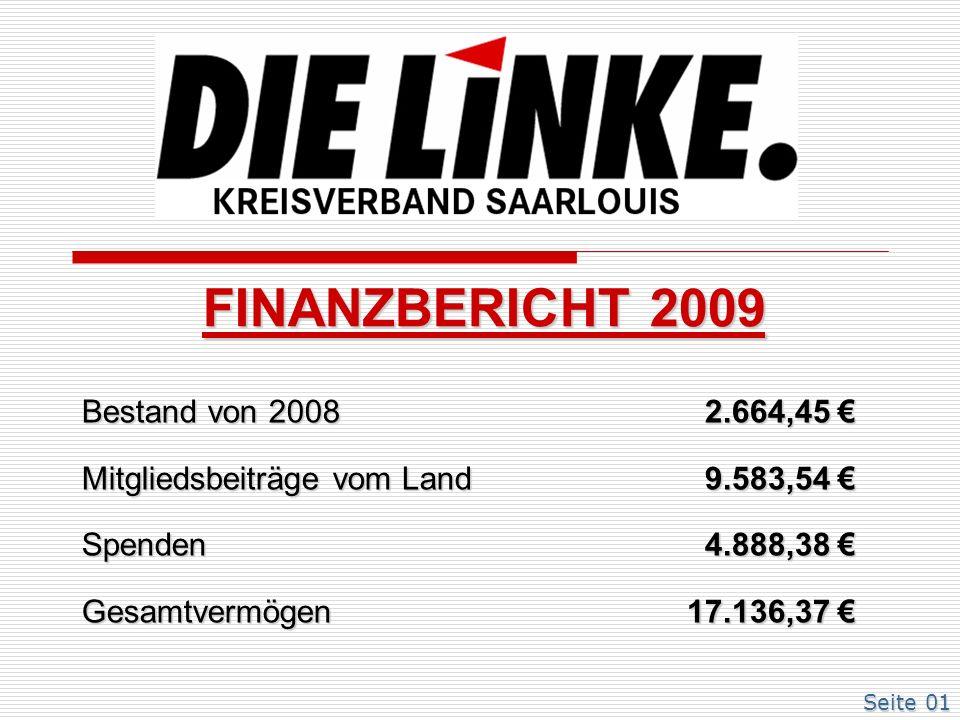 Bestand von 2008 Mitgliedsbeiträge vom Land SpendenGesamtvermögen 2.664,45 9.583,54 2.664,45 9.583,54 4.888,38 4.888,38 17.136,37 17.136,37 FINANZBERICHT 2009 Seite 01