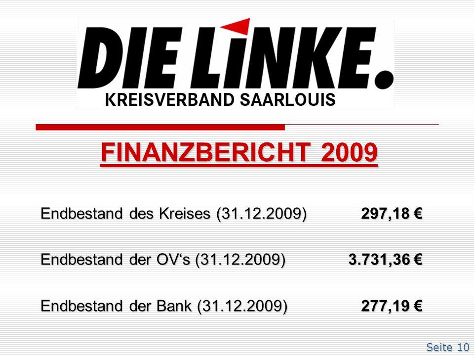 Endbestand des Kreises (31.12.2009) Endbestand der OVs (31.12.2009) Endbestand der Bank (31.12.2009) 297,18 297,18 3.731,36 3.731,36 277,19 277,19 FINANZBERICHT 2009 Seite 10