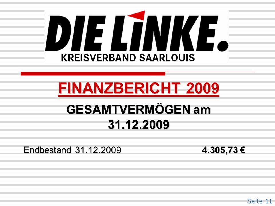 Endbestand 31.12.2009 4.305,73 4.305,73 FINANZBERICHT 2009 GESAMTVERMÖGEN am 31.12.2009 Seite 11