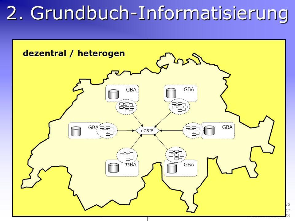 55. Tagung des Verbandes Schweizerischer Grundbuchverwalter Orientierung eGRIS 2. Grundbuch-Informatisierung ZGBA eGRIS GBA eGRIS GBA 1a zentrale Vera