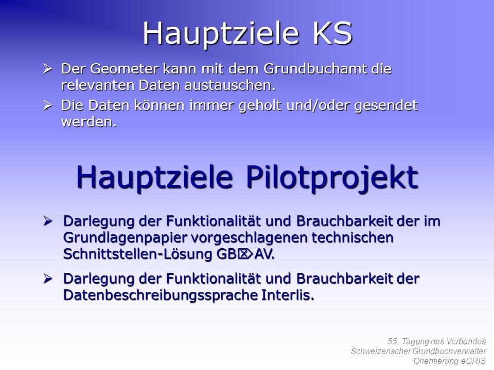 55. Tagung des Verbandes Schweizerischer Grundbuchverwalter Orientierung eGRIS Hauptziele KS Der Geometer kann mit dem Grundbuchamt die relevanten Dat