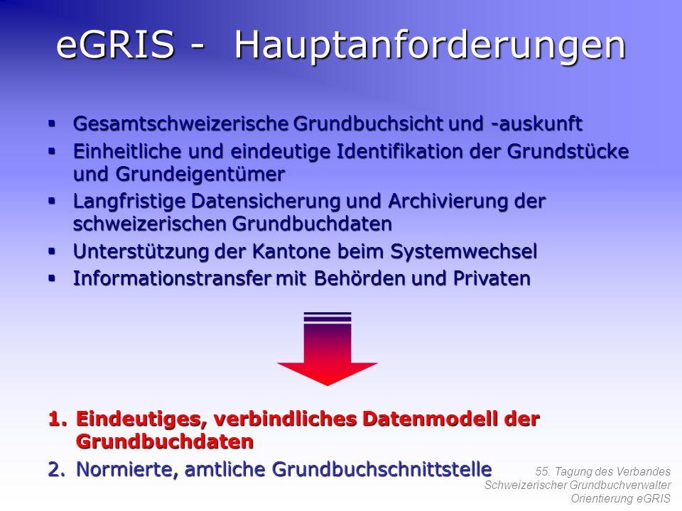 55. Tagung des Verbandes Schweizerischer Grundbuchverwalter Orientierung eGRIS eGRIS - Hauptanforderungen Gesamtschweizerische Grundbuchsicht und -aus