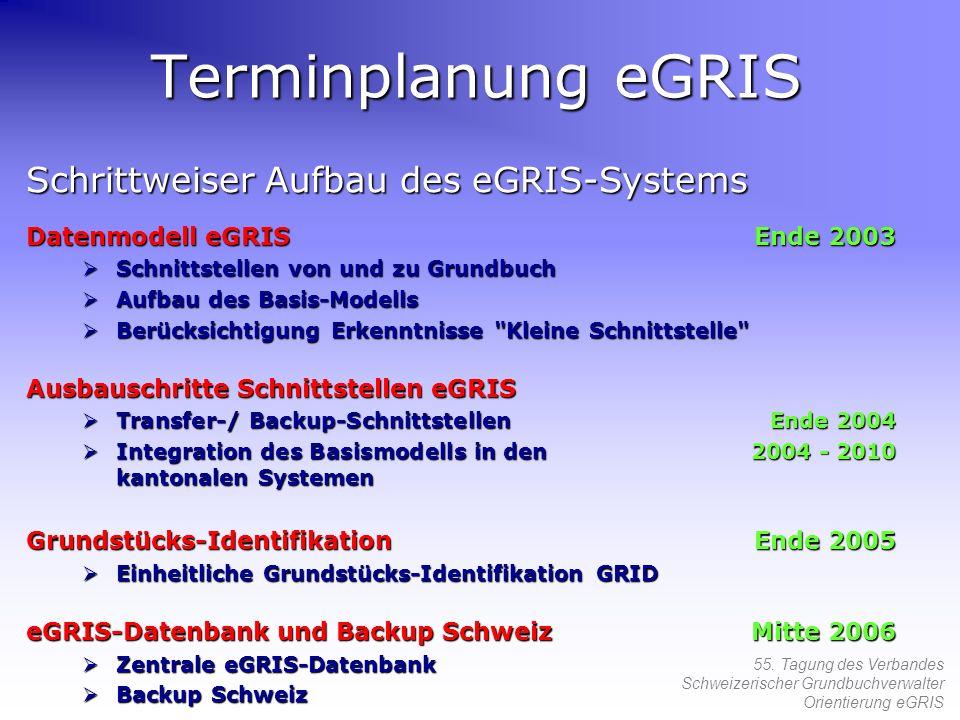 55. Tagung des Verbandes Schweizerischer Grundbuchverwalter Orientierung eGRIS Terminplanung eGRIS Datenmodell eGRISEnde 2003 Schnittstellen von und z