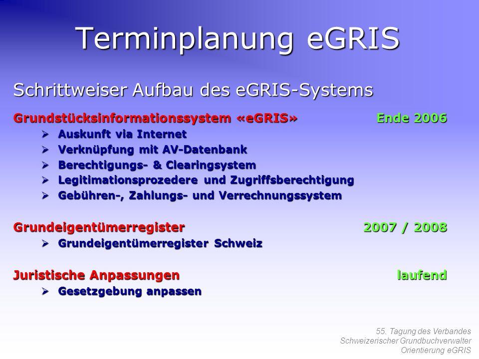 55. Tagung des Verbandes Schweizerischer Grundbuchverwalter Orientierung eGRIS Terminplanung eGRIS Grundstücksinformationssystem «eGRIS» Ende 2006 Aus