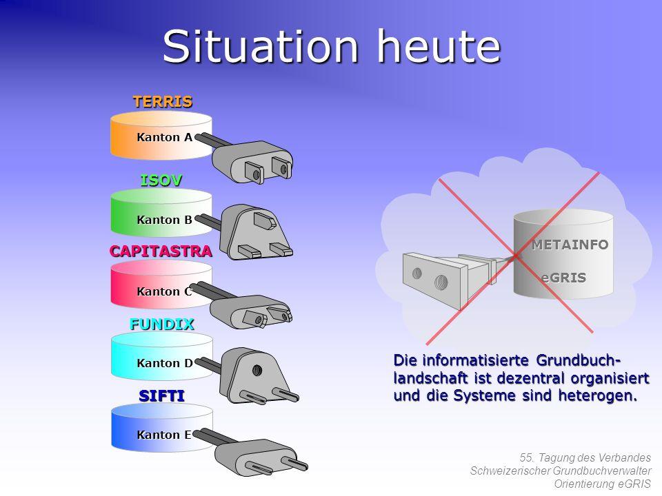 55. Tagung des Verbandes Schweizerischer Grundbuchverwalter Orientierung eGRIS Situation heute TERRIS Kanton A ISOV Kanton B CAPITASTRA Kanton C FUNDI