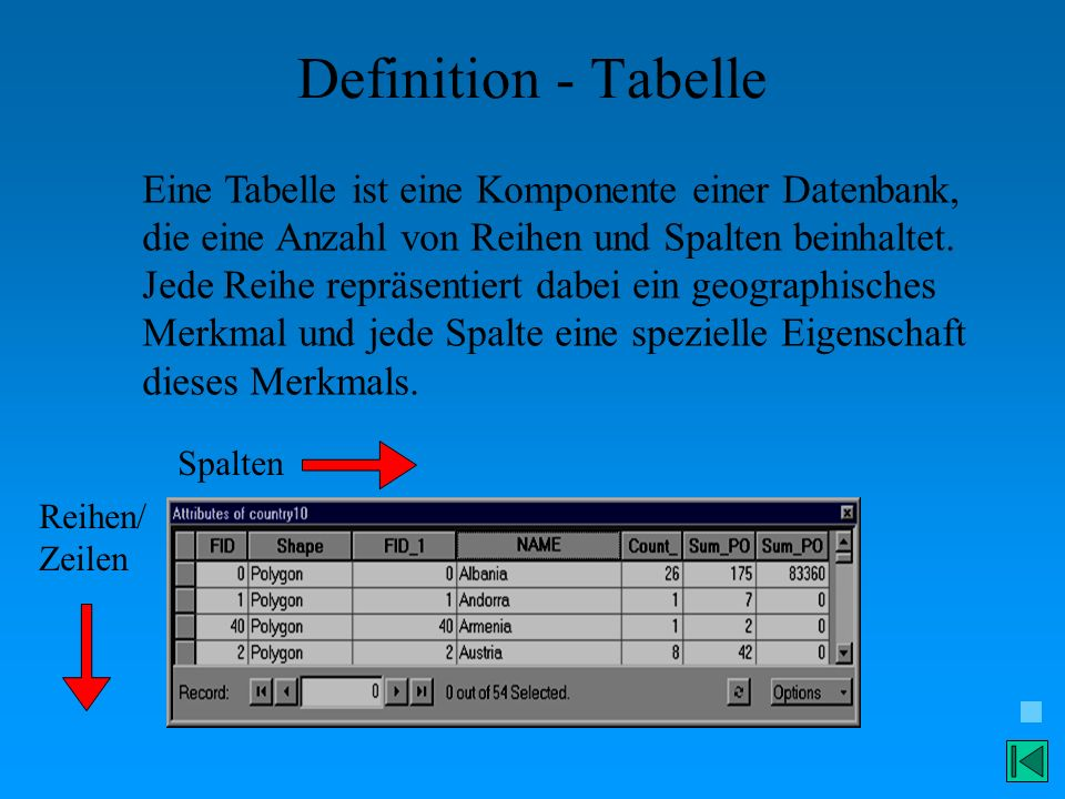 Definition - Tabelle Eine Tabelle ist eine Komponente einer Datenbank, die eine Anzahl von Reihen und Spalten beinhaltet. Jede Reihe repräsentiert dab