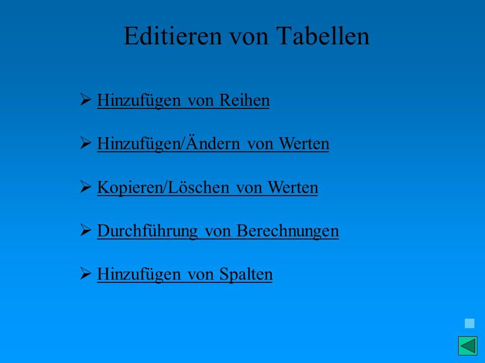 Editieren von Tabellen Hinzufügen von Reihen Hinzufügen/Ändern von Werten Kopieren/Löschen von Werten Durchführung von Berechnungen Hinzufügen von Spa