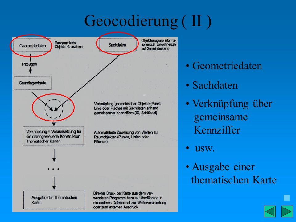 Geocodierung ( II ) Geometriedaten Sachdaten Verknüpfung über gemeinsame Kennziffer usw. Ausgabe einer thematischen Karte