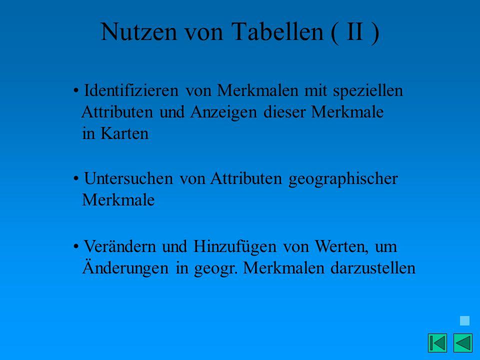 Nutzen von Tabellen ( II ) Identifizieren von Merkmalen mit speziellen Attributen und Anzeigen dieser Merkmale in Karten Untersuchen von Attributen ge
