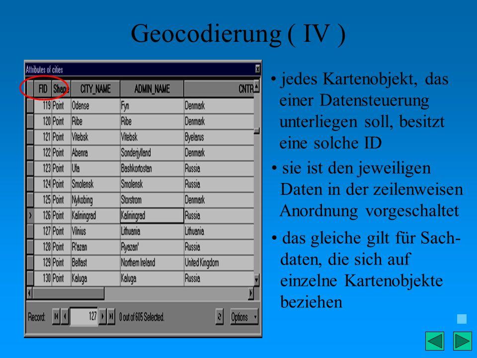 Geocodierung ( IV ) jedes Kartenobjekt, das einer Datensteuerung unterliegen soll, besitzt eine solche ID sie ist den jeweiligen Daten in der zeilenwe